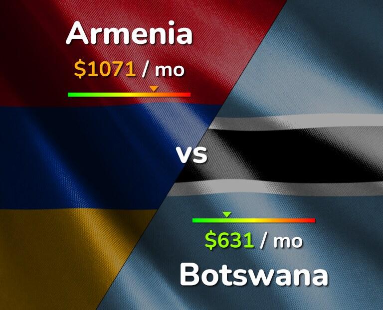 Cost of living in Armenia vs Botswana infographic