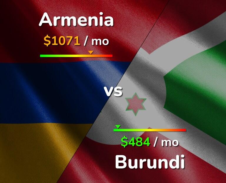 Cost of living in Armenia vs Burundi infographic