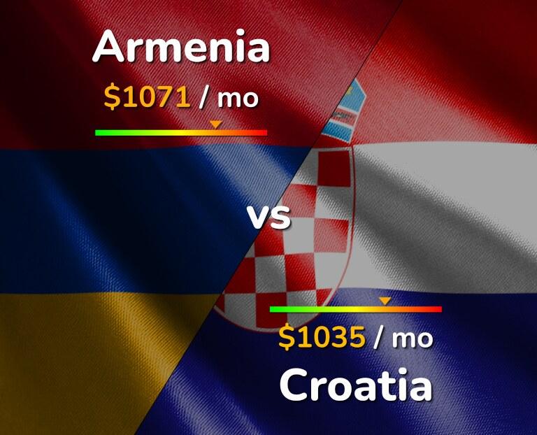 Cost of living in Armenia vs Croatia infographic