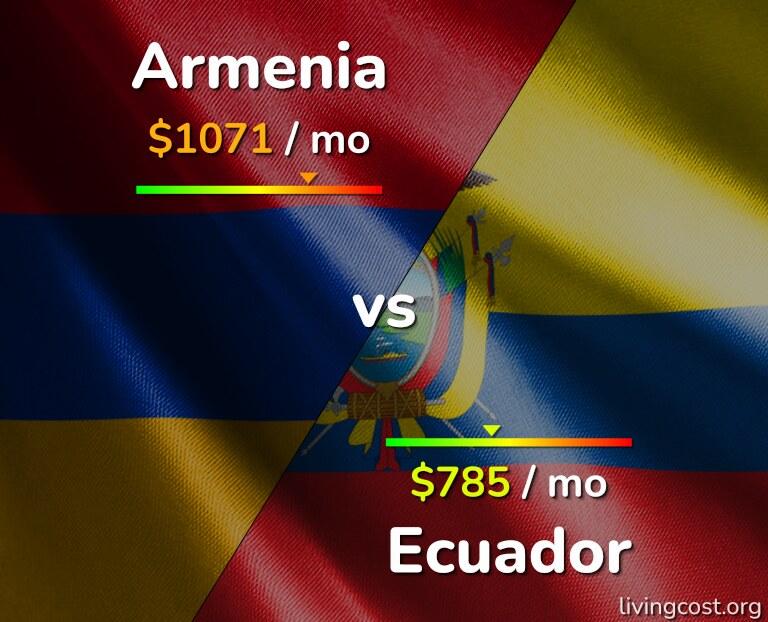 Cost of living in Armenia vs Ecuador infographic