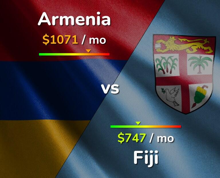 Cost of living in Armenia vs Fiji infographic