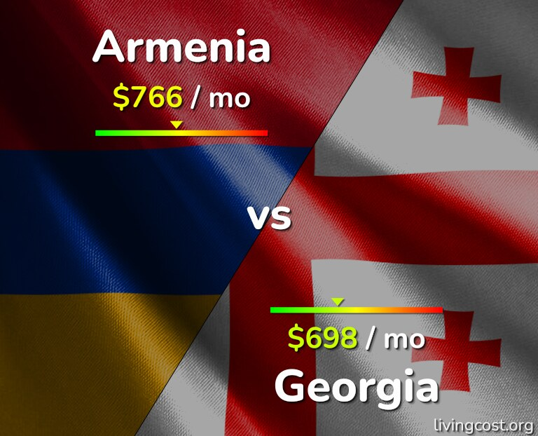 Cost of living in Armenia vs Georgia infographic