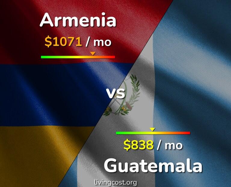 Cost of living in Armenia vs Guatemala infographic