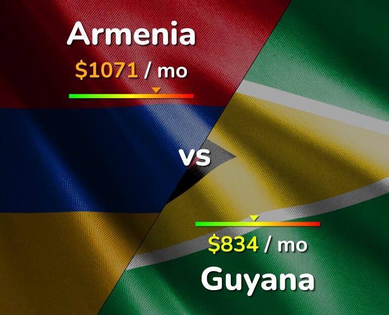 Cost of living in Armenia vs Guyana infographic