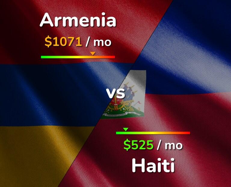 Cost of living in Armenia vs Haiti infographic