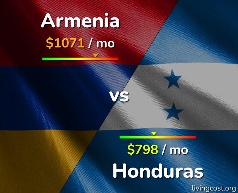 Cost of living in Armenia vs Honduras infographic