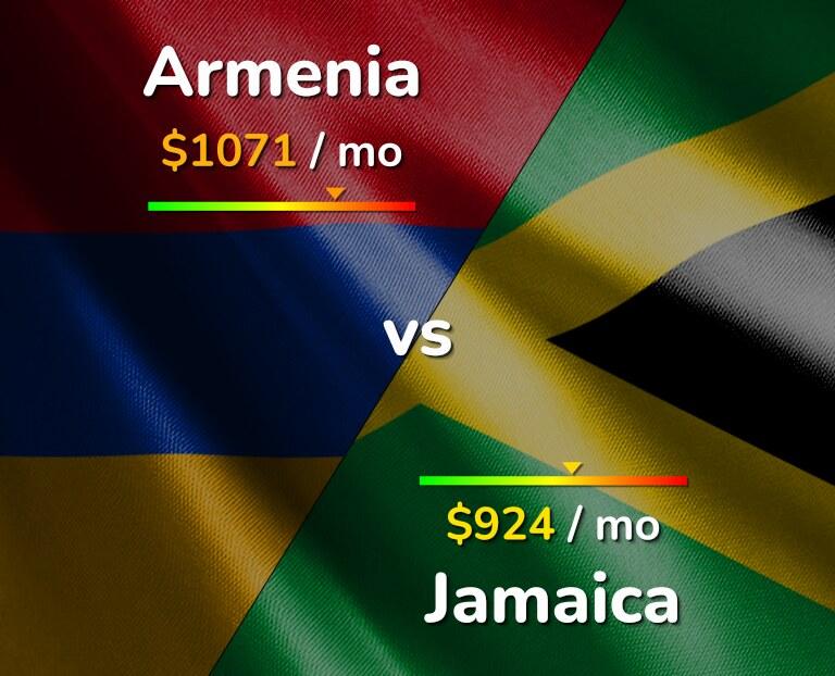 Cost of living in Armenia vs Jamaica infographic