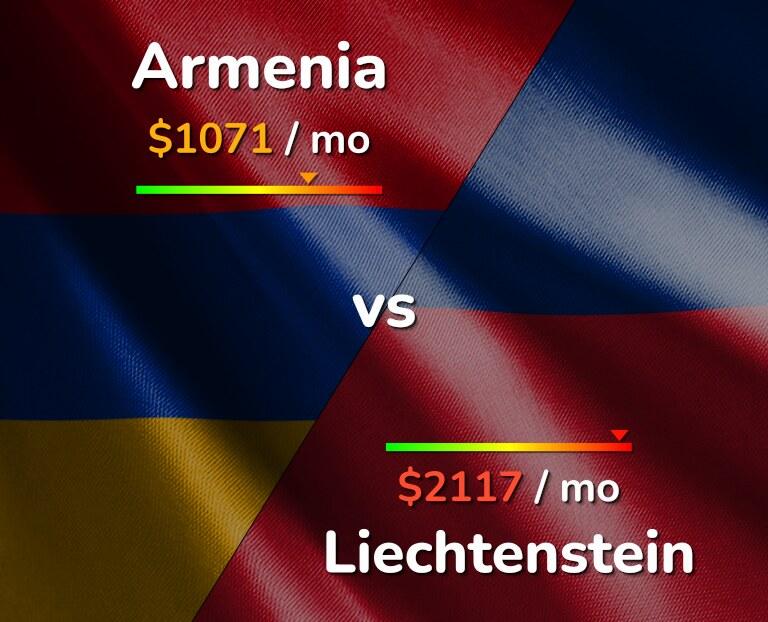 Cost of living in Armenia vs Liechtenstein infographic