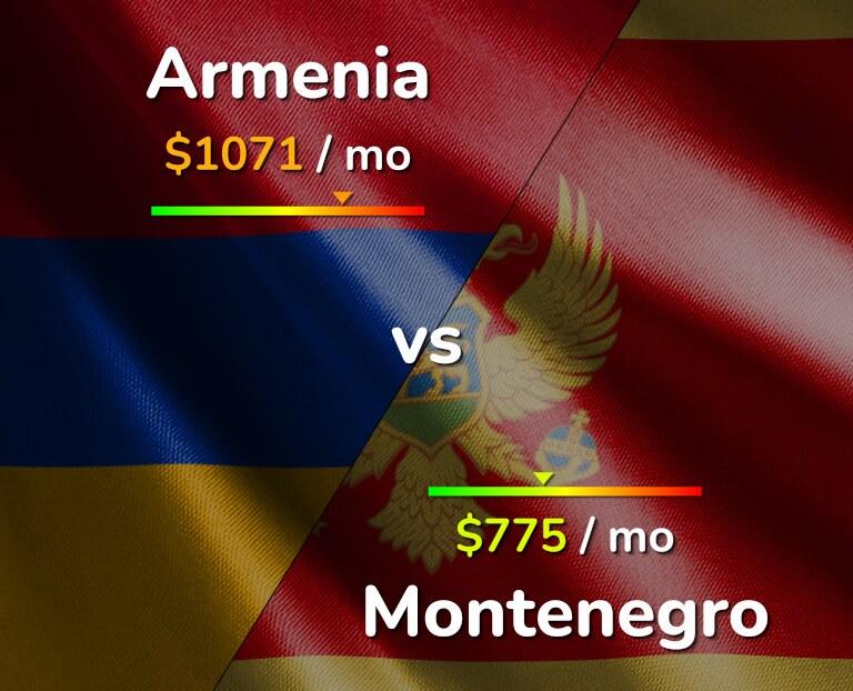 Cost of living in Armenia vs Montenegro infographic