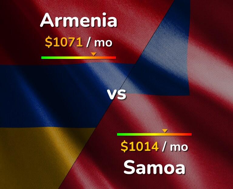 Cost of living in Armenia vs Samoa infographic