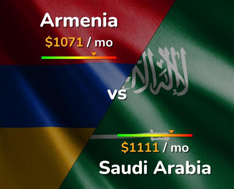 Cost of living in Armenia vs Saudi Arabia infographic