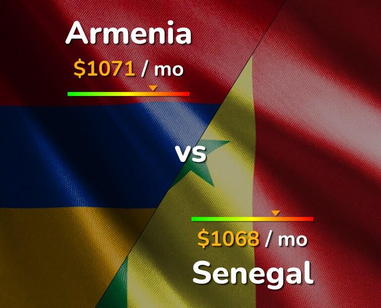 Cost of living in Armenia vs Senegal infographic