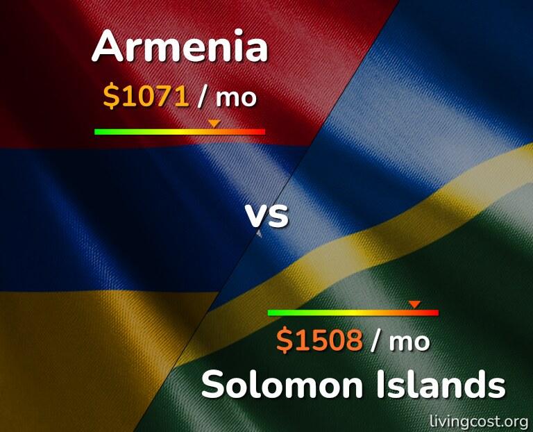 Cost of living in Armenia vs Solomon Islands infographic