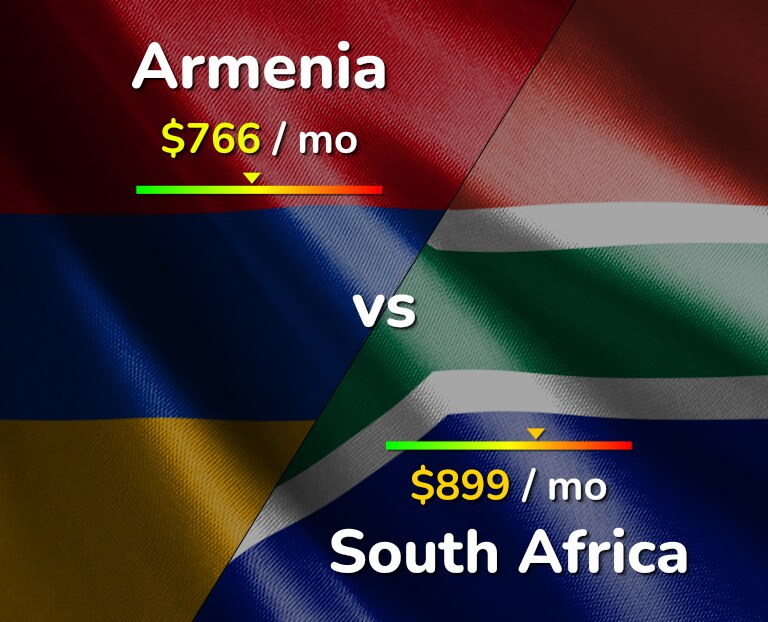 Cost of living in Armenia vs South Africa infographic