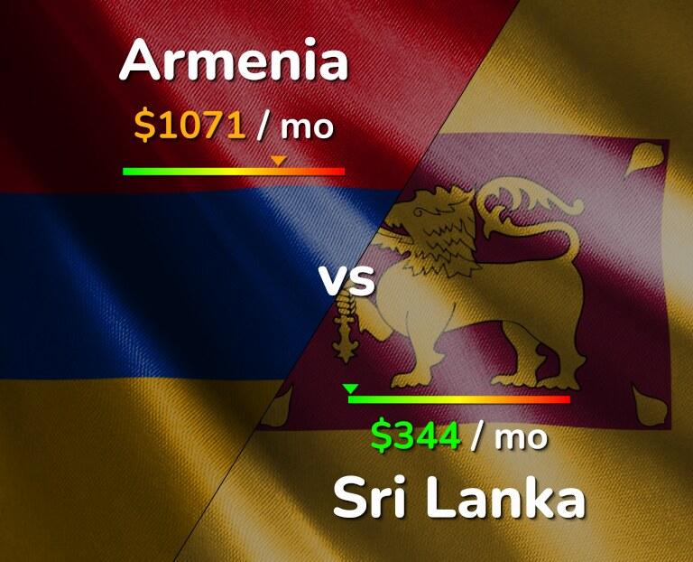 Cost of living in Armenia vs Sri Lanka infographic