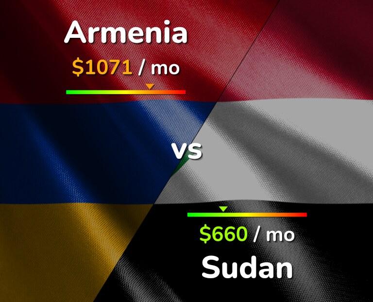 Cost of living in Armenia vs Sudan infographic