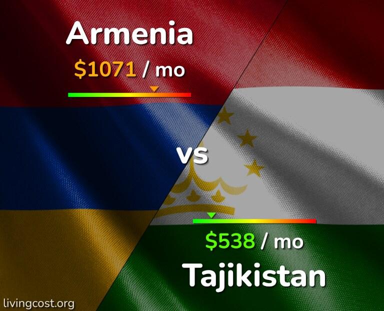 Cost of living in Armenia vs Tajikistan infographic