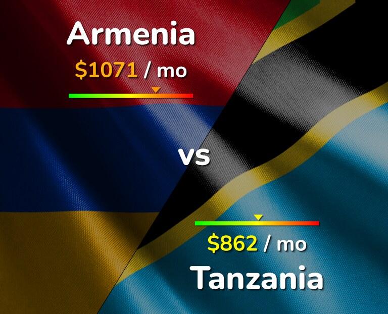 Cost of living in Armenia vs Tanzania infographic