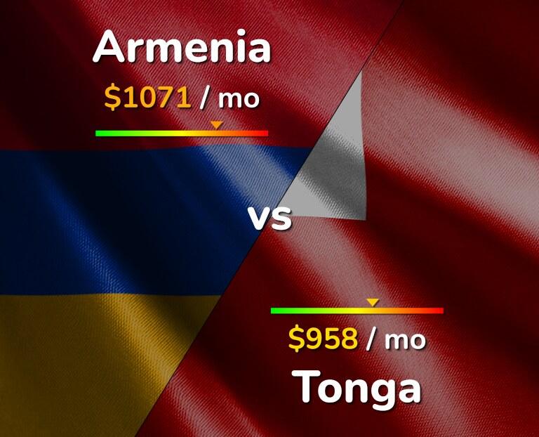Cost of living in Armenia vs Tonga infographic