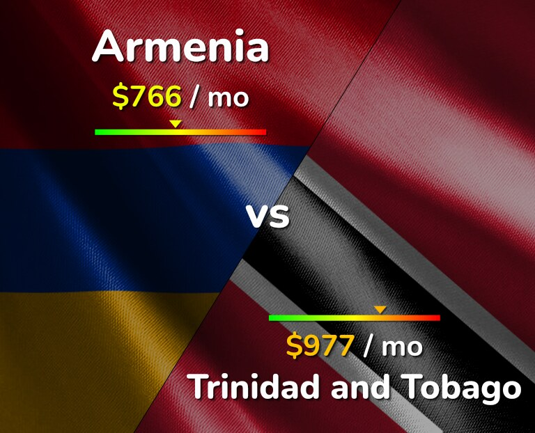 Cost of living in Armenia vs Trinidad and Tobago infographic