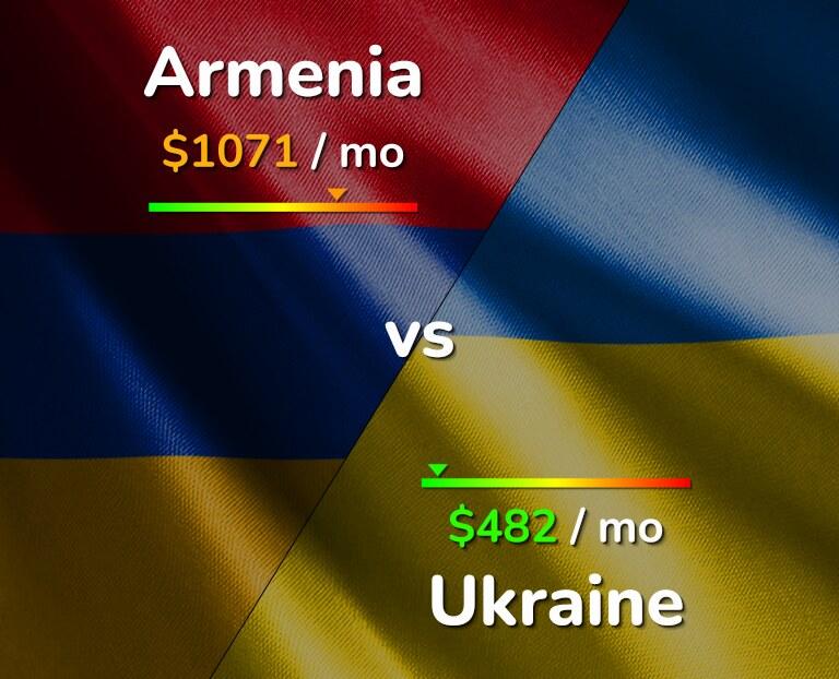 Cost of living in Armenia vs Ukraine infographic