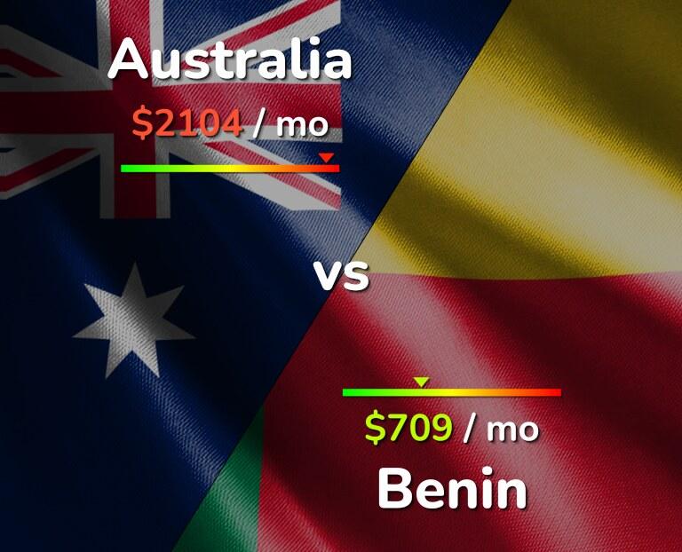 Cost of living in Australia vs Benin infographic