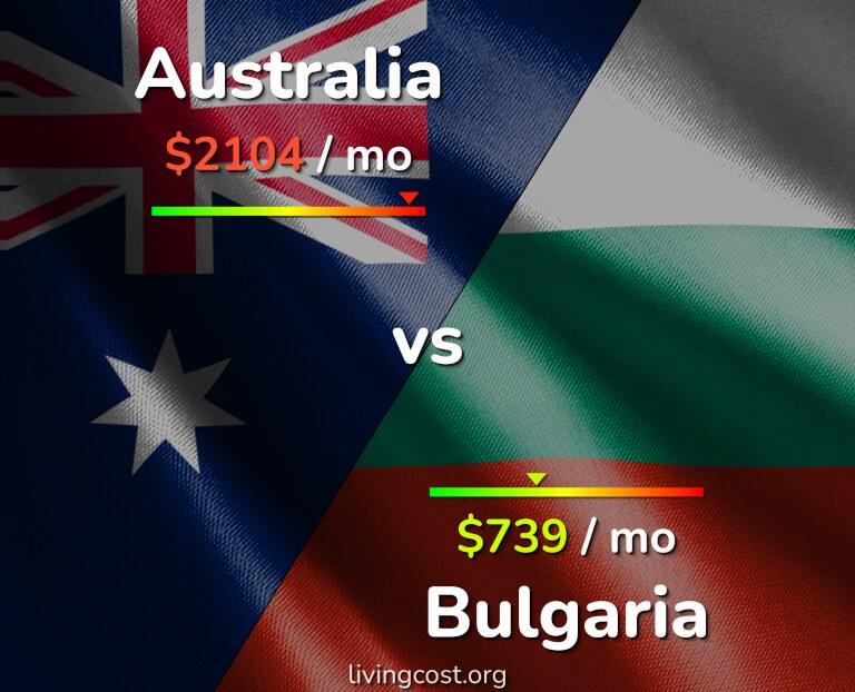 Cost of living in Australia vs Bulgaria infographic