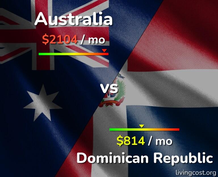Cost of living in Australia vs Dominican Republic infographic