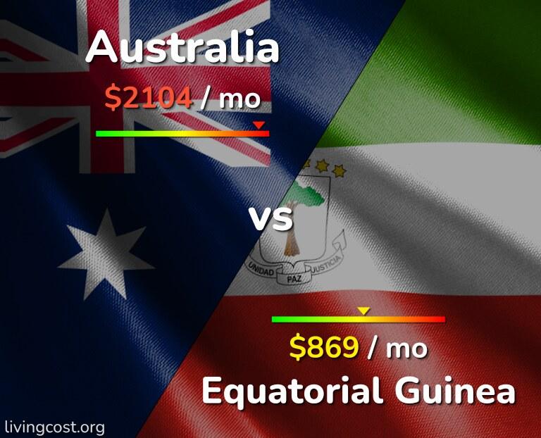 Cost of living in Australia vs Equatorial Guinea infographic