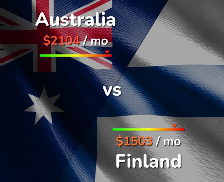 Cost of living in Australia vs Finland infographic