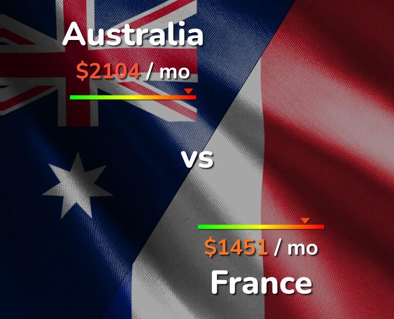 Cost of living in Australia vs France infographic