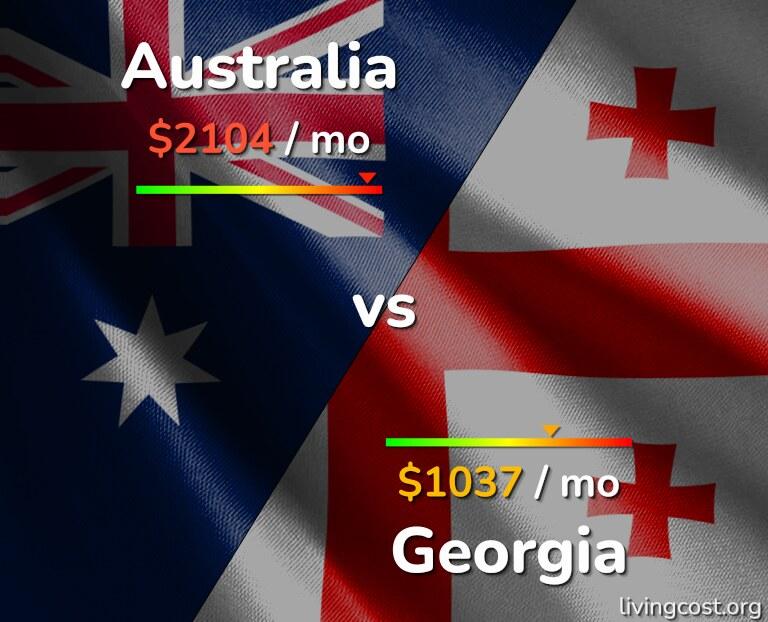 Cost of living in Australia vs Georgia infographic