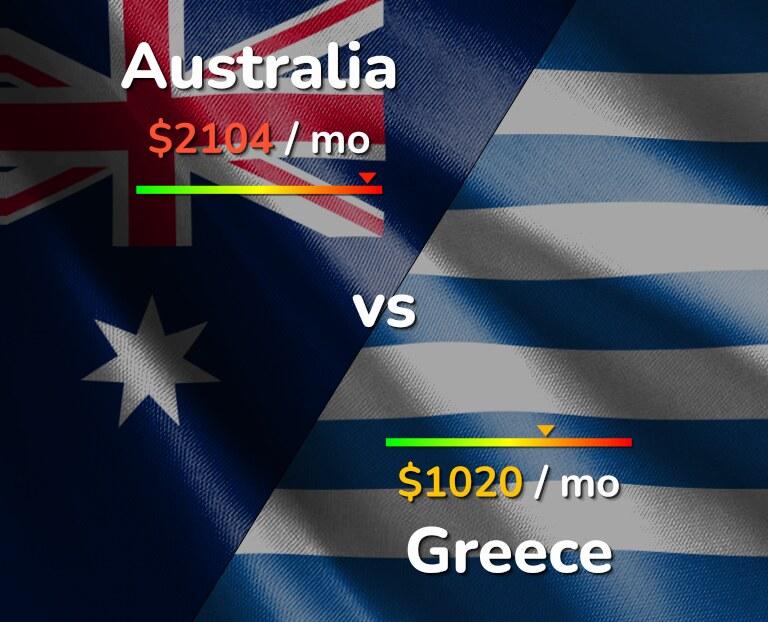 Cost of living in Australia vs Greece infographic