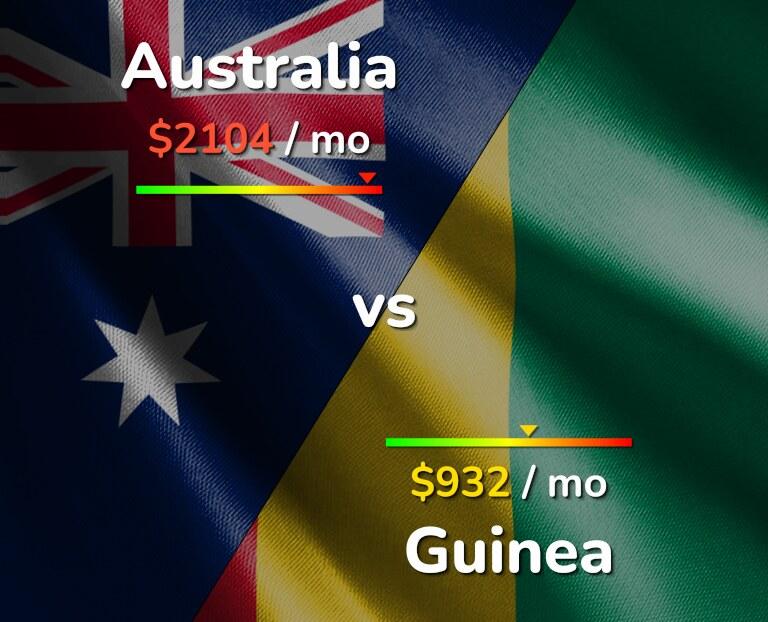 Cost of living in Australia vs Guinea infographic