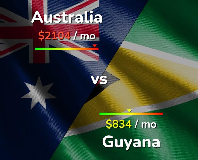 Cost of living in Australia vs Guyana infographic