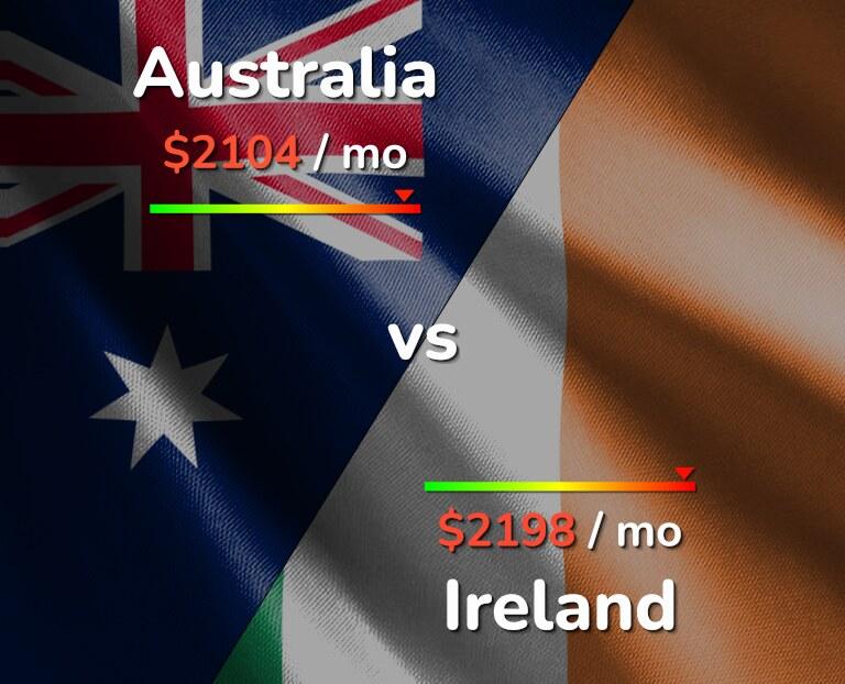 Cost of living in Australia vs Ireland infographic