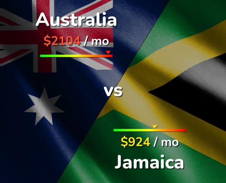 Cost of living in Australia vs Jamaica infographic