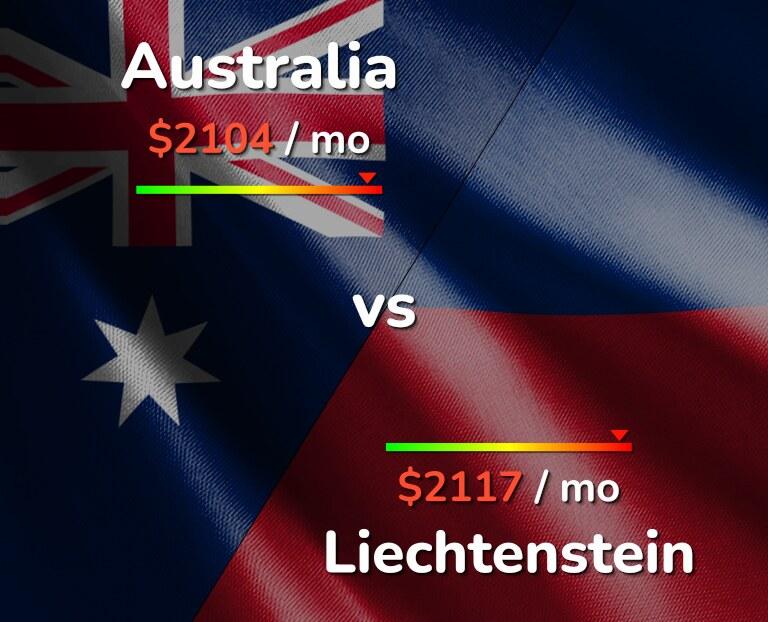 Cost of living in Australia vs Liechtenstein infographic
