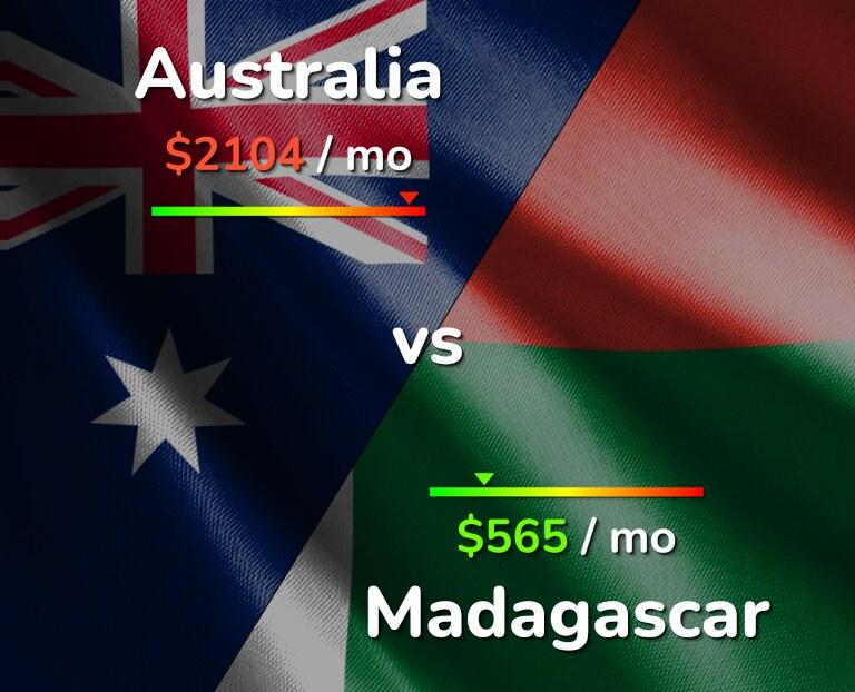 Cost of living in Australia vs Madagascar infographic