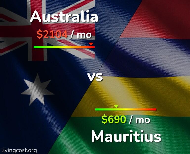 Cost of living in Australia vs Mauritius infographic