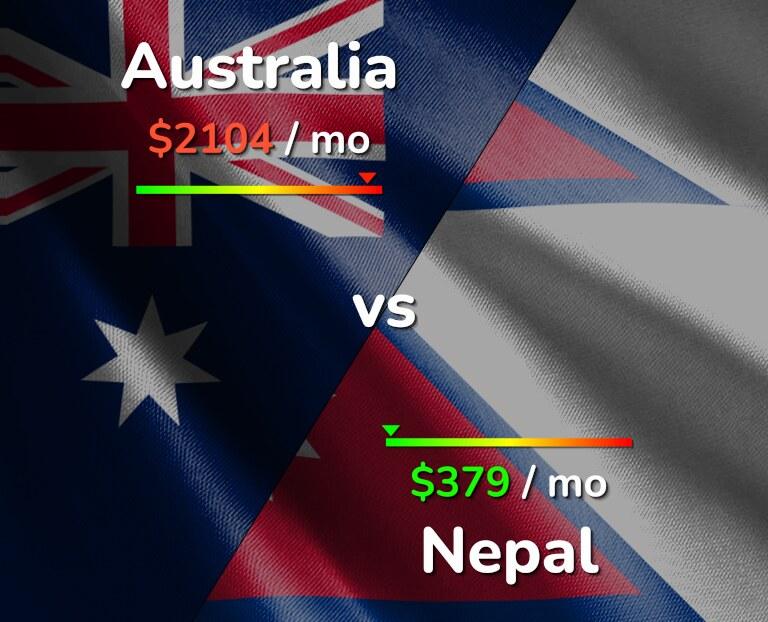 Cost of living in Australia vs Nepal infographic