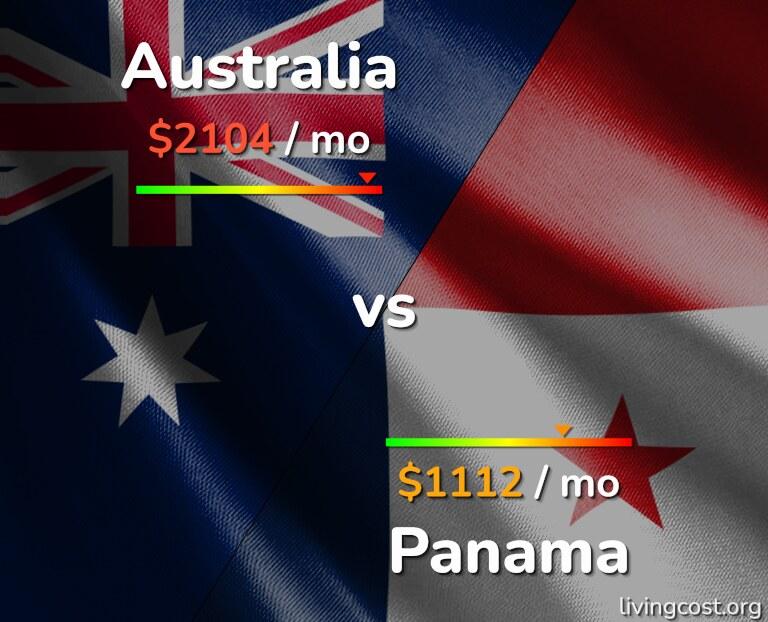 Cost of living in Australia vs Panama infographic