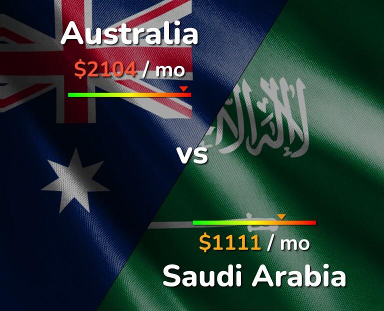 Cost of living in Australia vs Saudi Arabia infographic
