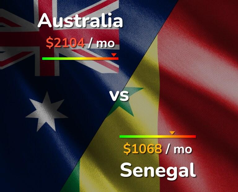 Cost of living in Australia vs Senegal infographic