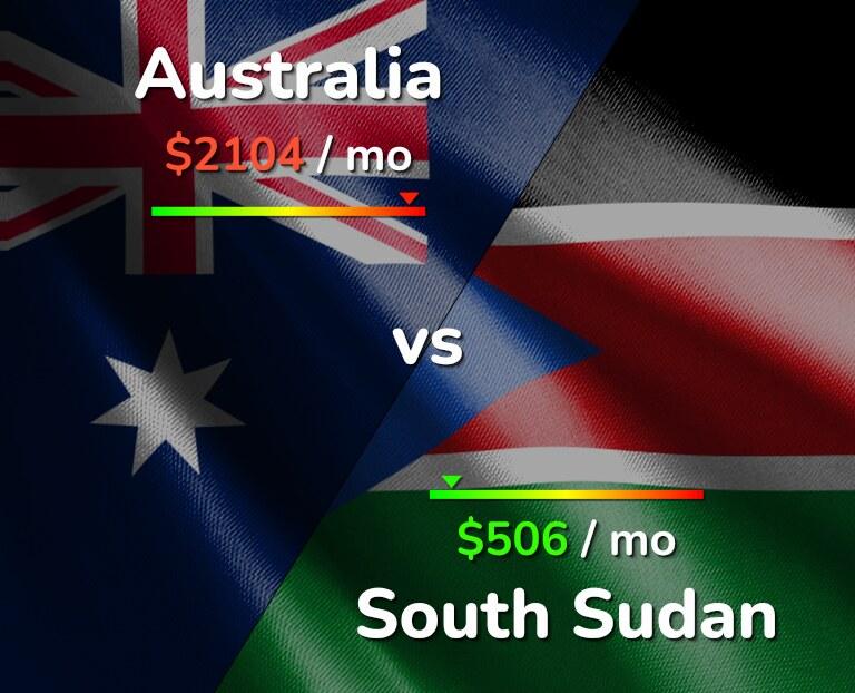 Cost of living in Australia vs South Sudan infographic