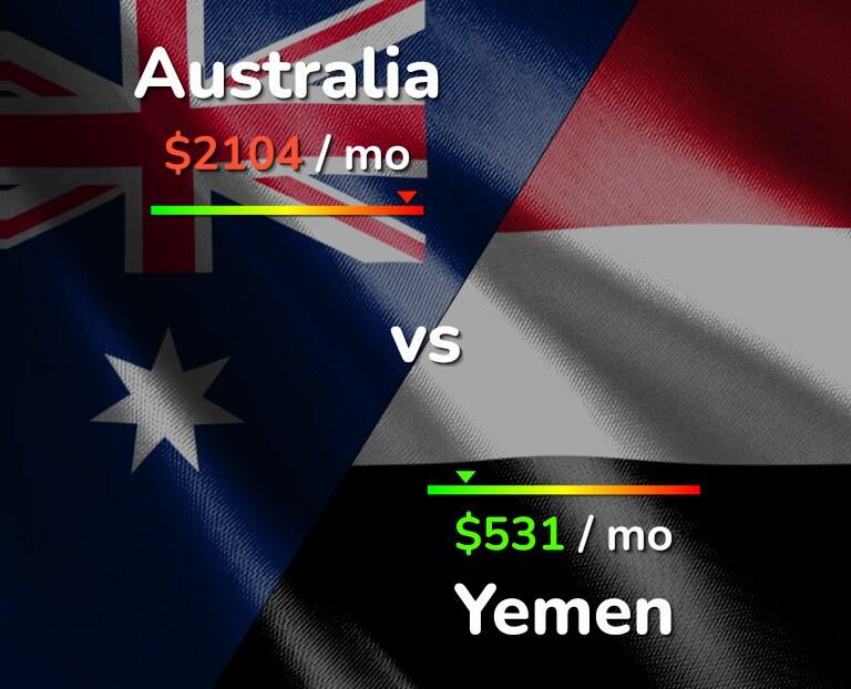 Cost of living in Australia vs Yemen infographic