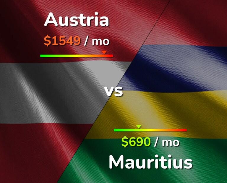 Cost of living in Austria vs Mauritius infographic