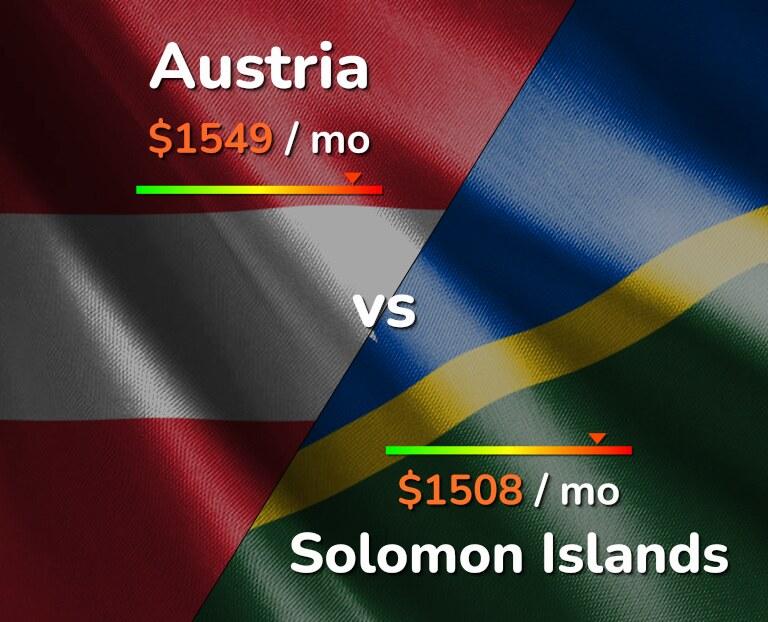 Cost of living in Austria vs Solomon Islands infographic