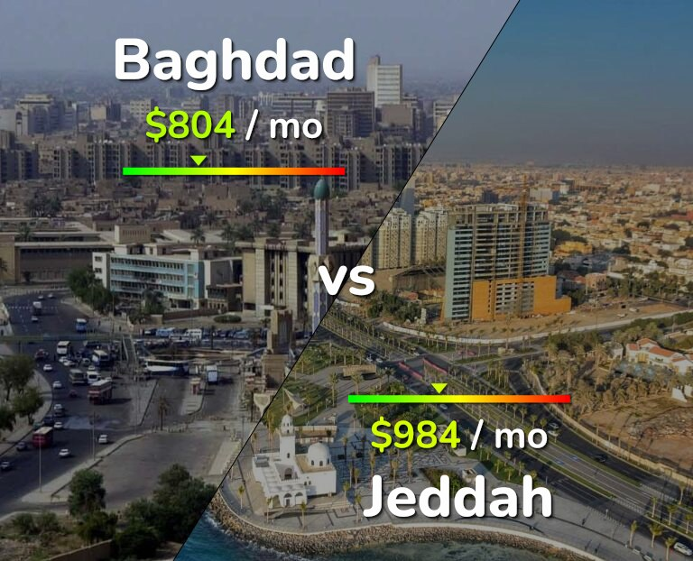 Cost of living in Baghdad vs Jeddah infographic