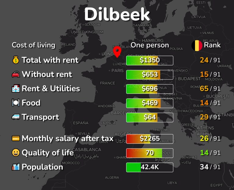 Cost of living in Dilbeek infographic